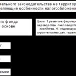 68.Учебная работа .Местные налоги и сборы в РФ
