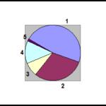 626.Учебная работа .Учет и анализ иатериальных запасов в учреждениях здравоохранения