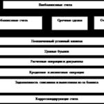 948.Учебная работа .Учёт операций по внебалансовым счетам кредитной организации