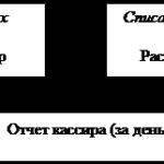 Учебная работа. Производственные фонды предприятия ОАО «Орбита» № 1595