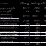 Учебная работа. Анализ себестоимости продукции растениеводства на примере ООО Агрофирма» № 1331