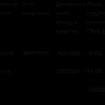 Учебная работа. Бухгалтерский учёт и аудит кассовых операций № 1507