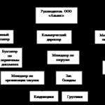 Учебная работа. Оборотные средства предприятия и рост эффективности их использования № 1725