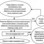 Учебная работа. Отчетность малых предприятий: состав, содержание и порядок составления № 1765