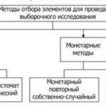 Учебная работа. Аудиторская проверка благотворительного фонда и ее влияние на финансовое положение № 1817