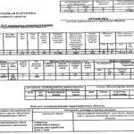 Учебная работа. Учет износа и амортизации основных средств № 1839