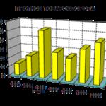 Учебная работа. Учет товарных операций в розничной торговле и тенденции его совершенствования на ОАО «Оризон» № 1906