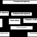 Учебная работа. Целевое назначение отчета о движении денежных средств № 1908
