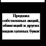 Учебная работа. Финансы акционерных обществ № 1856