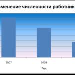 Учебная работа. Учёт оплаты труда на примере ТНВ «Заря – Игнатенков и Компания» № 1971