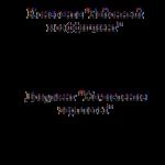 Учебная работа. Организация учета и контроля денежных средств, расчетных операций в ЗАО «Канаш» Калининградской области № 2368