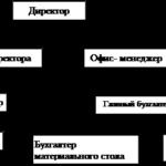 Учебная работа № 2805.  Запасы: роль, значение и управление на примере ТОО «ТрансКаргоКазахтан»