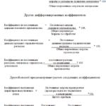 Учебная работа № 2764.  Сущность затрат и их классификация в бухгалтерском управленческом учете