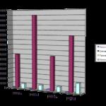 Учебная работа № 2718.  Учёт финансовых результатов от реализации продукции (работ, услуг) на примере ООО «Виктория»
